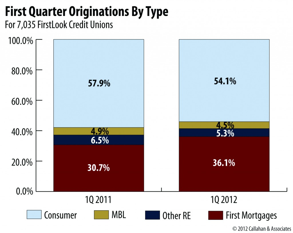 4876-merger-rate